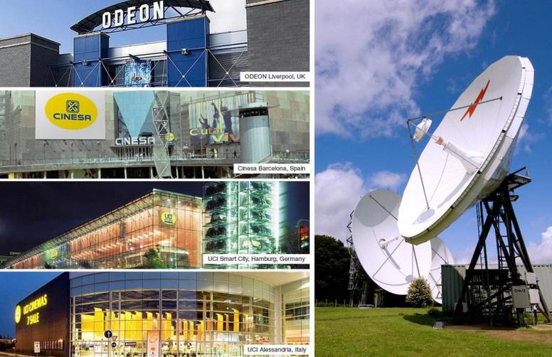 MARTCinema piattaforma multimediale a copertura europea